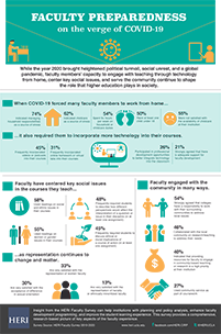 heri_faculty-infographic-2020_web