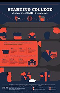 heri_TFS-infographic-2020